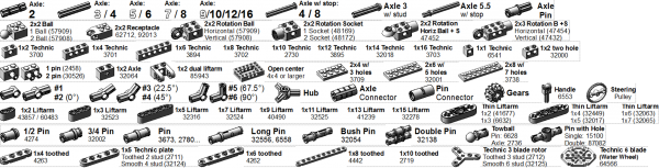 Lots of new Technic labels in version 1.3 of the collection!
